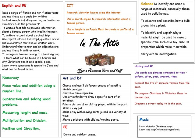 Year 2 topic web In The Attic