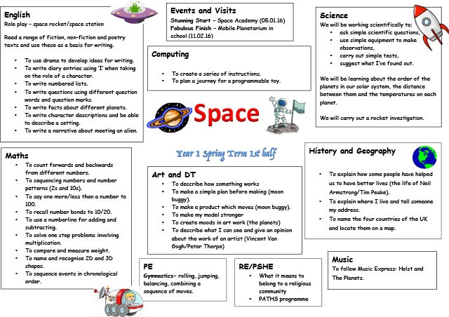 Year 1 topic web Space