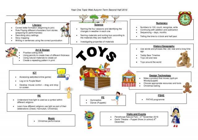 thumbnail of toys-topic_web_