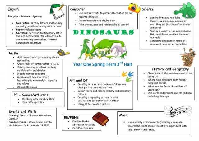 thumbnail of Year 1 topic web Dinosaurs