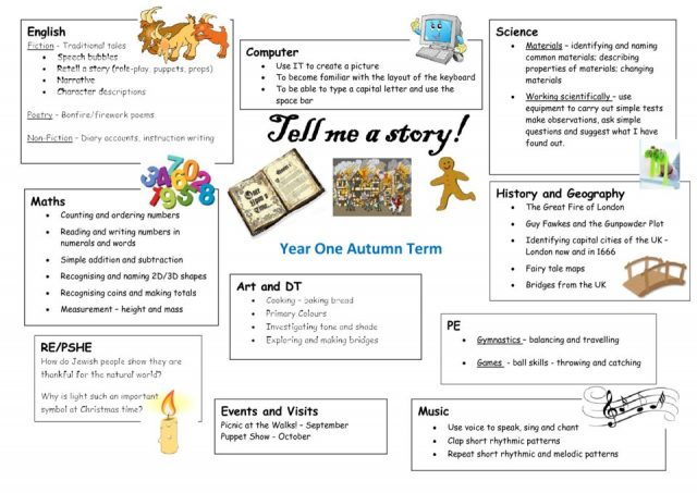 thumbnail of Year 1 topic web tell me a story